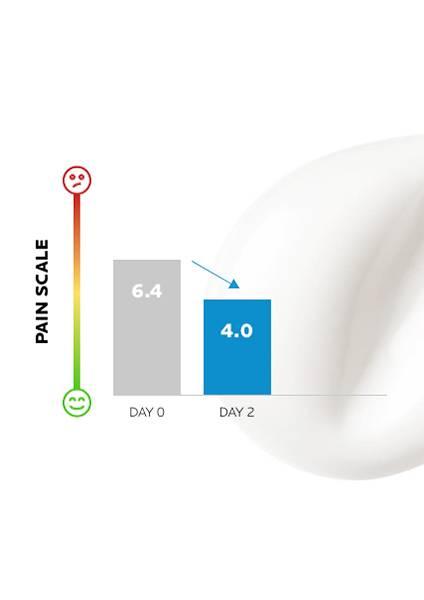 https://www.laroche-posay.pl/-/media/project/loreal/brand-sites/lrp/emea/pl/simple-page/landing-page/lipikar-baume-ap-plus-m/laroche-posay-landingpage-lipikar-baume-ap-result2.jpg